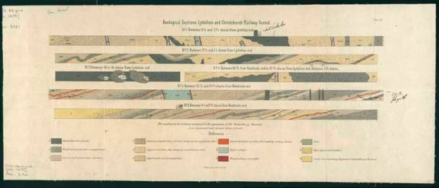 Geological sections of Lyttelton and Christchurch railway tunnel [by Julius von Haast].